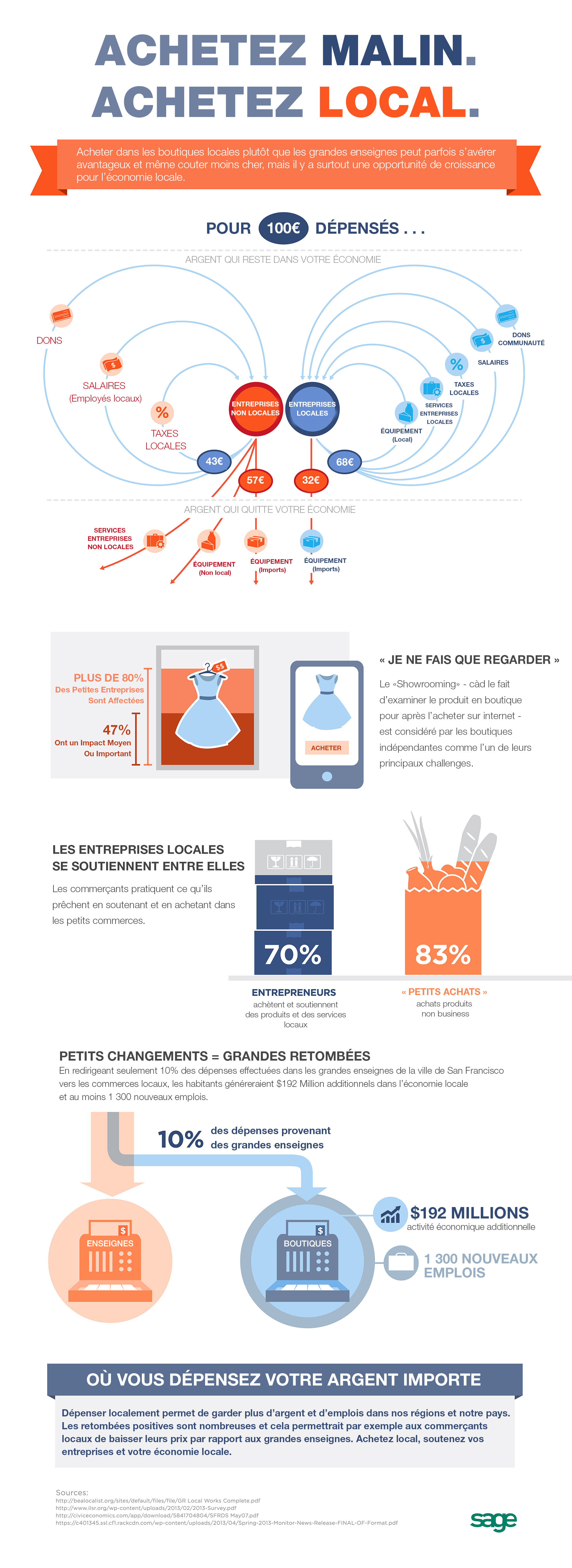 infographie-acheter-local