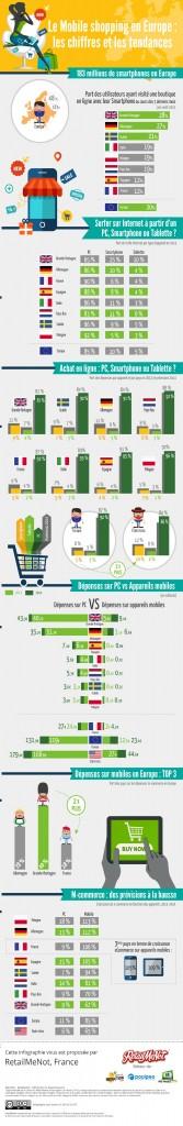 comportement achat et consommateur - dilengo